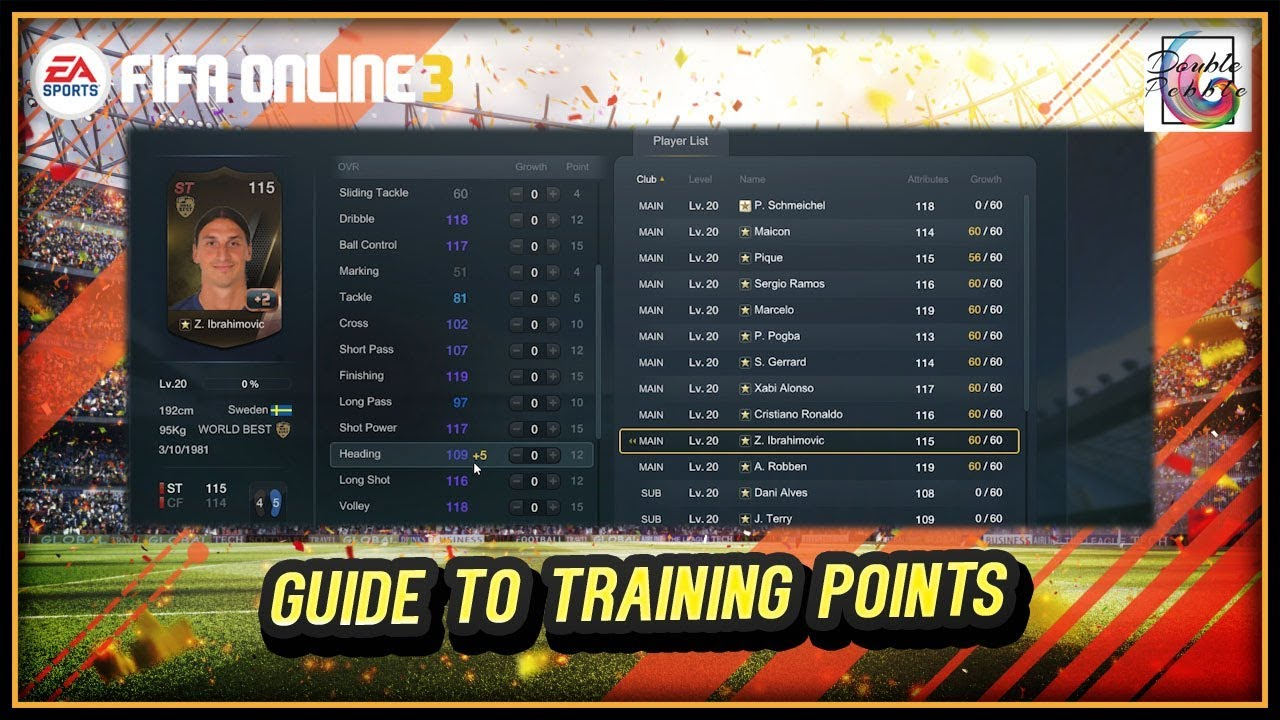 Guide to Training Points - FIFA ONLINE 3 (ENGLISH) by Double Pebble -  FIFAaddict TV