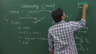 class 11th physics
