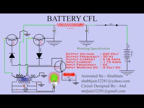 ANIMATED CFL CIRCUIT IN ENGLISH LANGUAGE