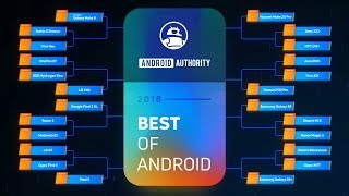 Best of Android 2018 readers choice awards - Announcement!