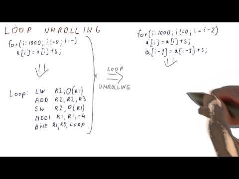 Loop Unrolling - Georgia Tech - HPCA: Part 3
