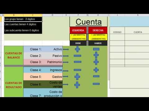 Curso básico de contabilidad para principiantes