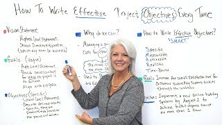 How to Write Effective Project Objectives Every Time - Project Management Training