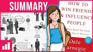 How to Win Friends and Influence People by Dale Carnegie ► Animated Book Summary