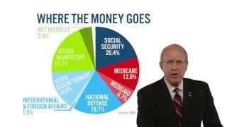 Understanding the Debt Problem - Explained by David M. Walker