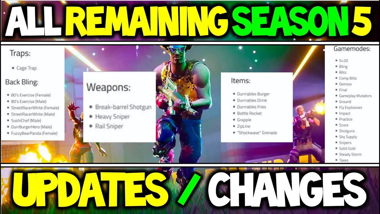 Entire Of Season 5 Leaked All Upcoming Updates Leading To Season 6