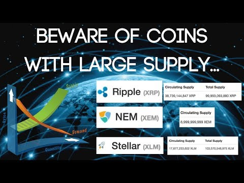 Why You Should Beware Of Large Supply Coins... (ETH Giveaway Winner Announced!!!)