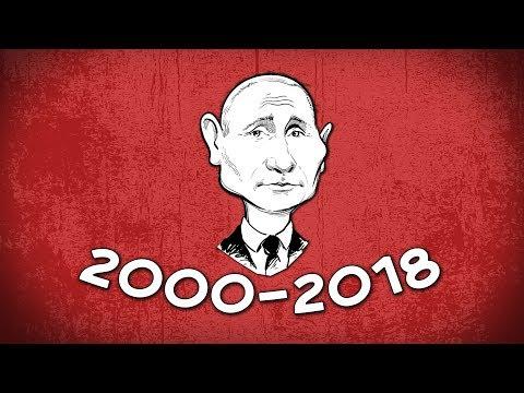 ПУТИН ПРОИГРАЛ ВЫБОРЫ 2018 (РЕЗУЛЬТАТЫ ГОЛОСОВАНИЯ)