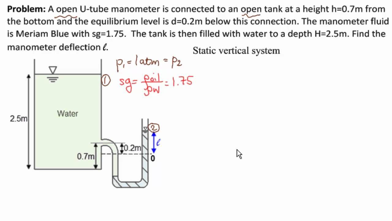 Open Reservoir U-Manometer Deflection - YouTube