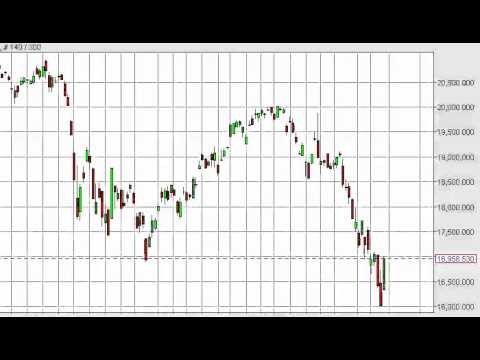 Nikkei Technical Analysis for January 25 2016 by FXEmpire.com