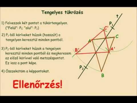 Tengelyes szimmetria ppt