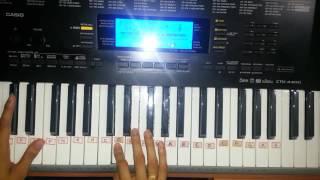 Nammura yuvarani keyboard | Ramachari