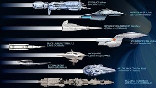 Fastest Spaceships | Speed Comparison Of Famous Spacecrafts/Spaceships In The Universe