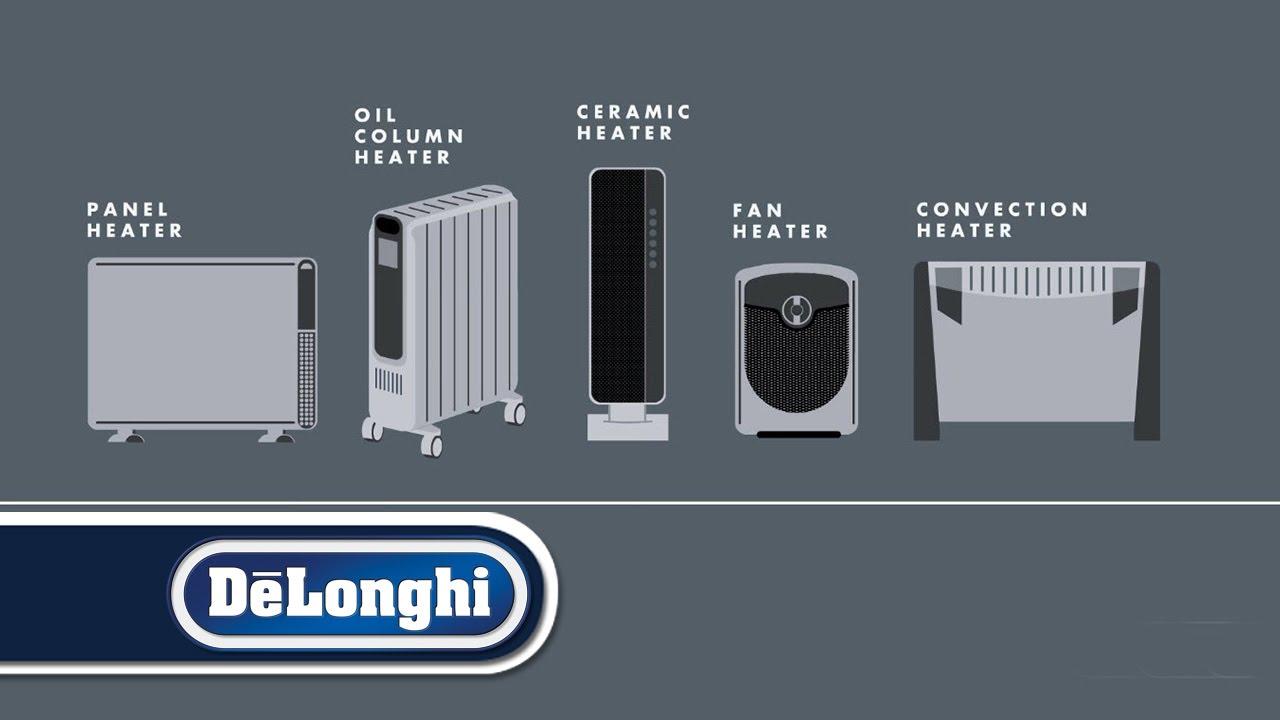 Benefits of De'Longhi Heaters