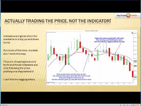 Trading Emini SP Price Action Filtering Video 1