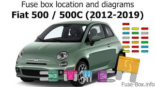 Fuse Box Location And Diagrams Fiat 500 500c 2012 2019 Youtube