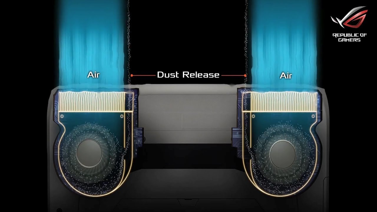 Image result for Dual Fans with Anti-Dust Technology