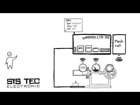 sys_tec_electronic_ag_video_unternehmen_präsentation