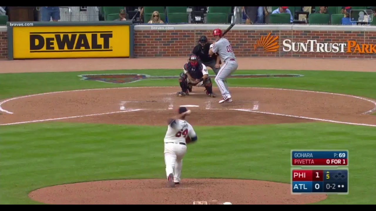 Atlanta Braves 2018 Hype Video -