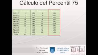Tutorial CUP ¿Cómo calcular el recorrido o rango intercuartílico?