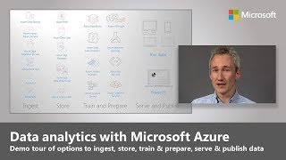 Data analytics with Microsoft Azure