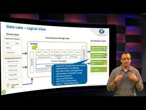 Enterprise Data Lake: Architecture Using Big Data Technologies - Bhushan Satpute, Solution Architect