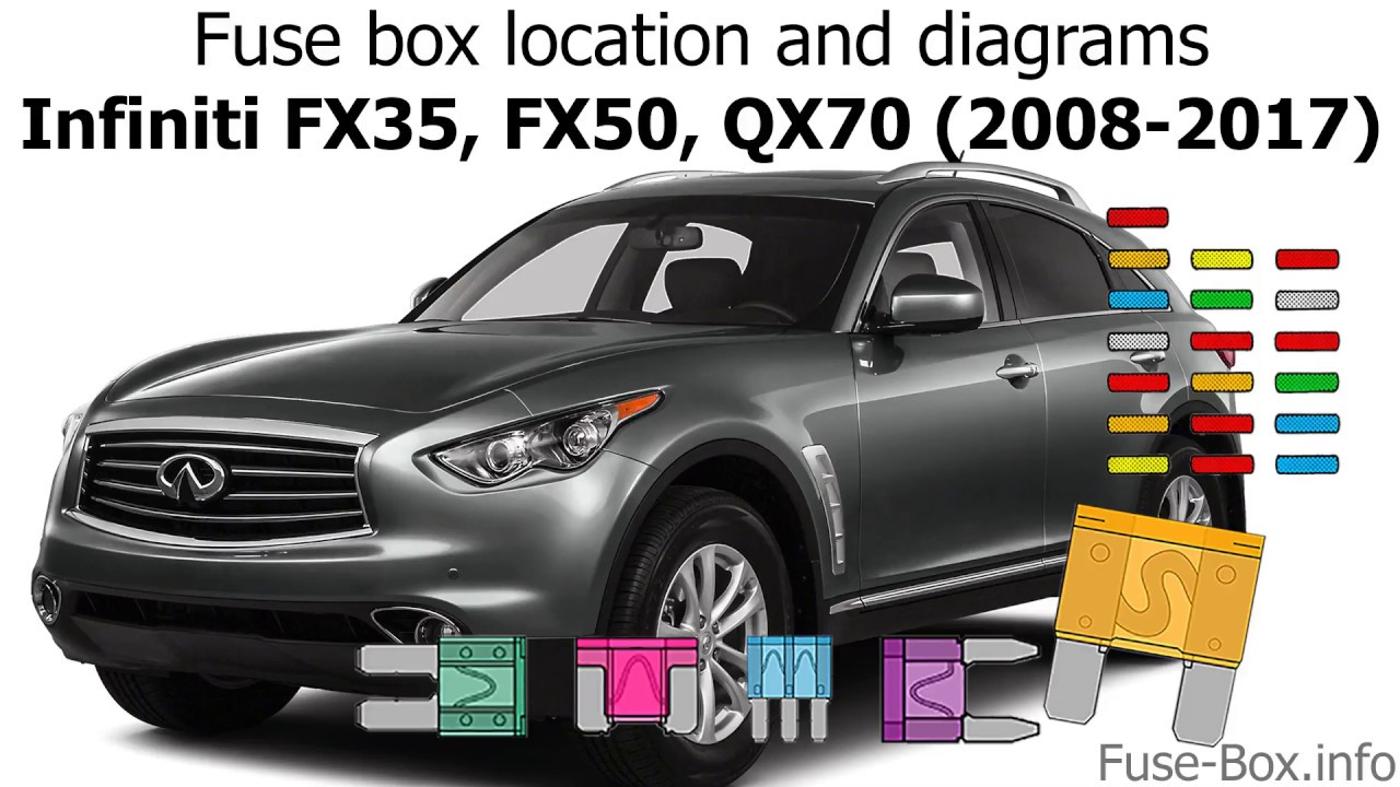 [SCHEMATICS_4UK]  Fuse box location and diagrams: Infiniti FX35, FX50, QX70 (2008-2017) -  YouTube | Infiniti Fx Fuse Box |  | YouTube