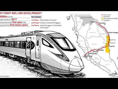Bentong to Gombak only 25 minutes with ECRL