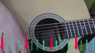 8 cách quạt chả điệu ballad thông dụng nhất cho guitar