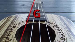 Online Ukulele Tuner - Low G Tunning ( low G C E A ) 2016