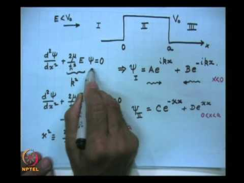 Mod-04 Lec-14 Tunneling through a Barrier