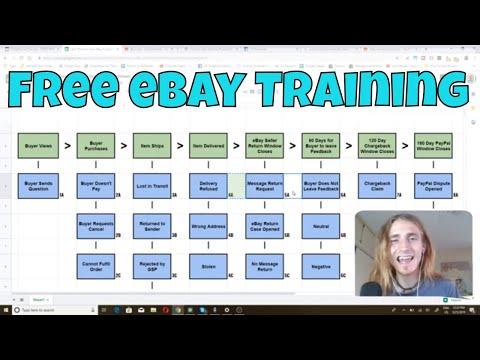 Free EBay Customer Service Training