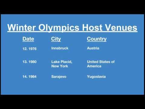 Winter Olympics Host Venues