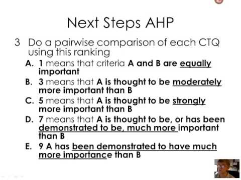 AHP Part 1