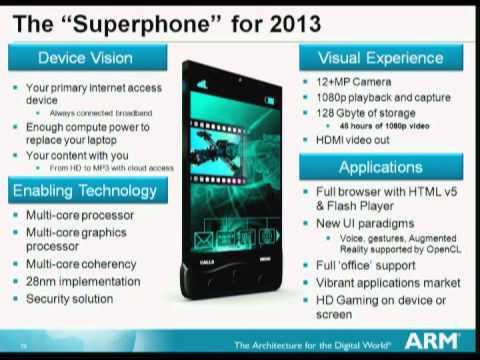 HC23-K1: ARM Processor Evolution - YouTube