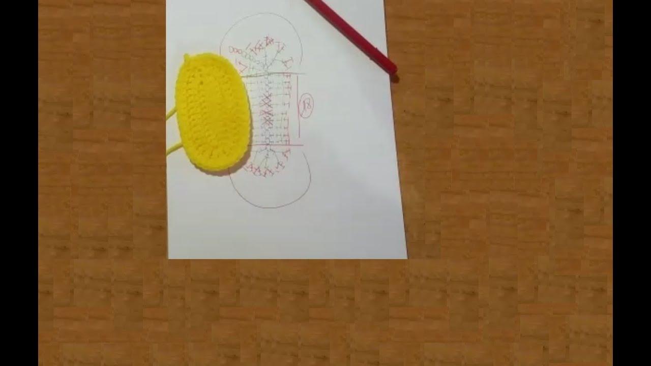 misura le si calcola delle la all'uncinetto per Come scarpe suole twFR7PqPn4
