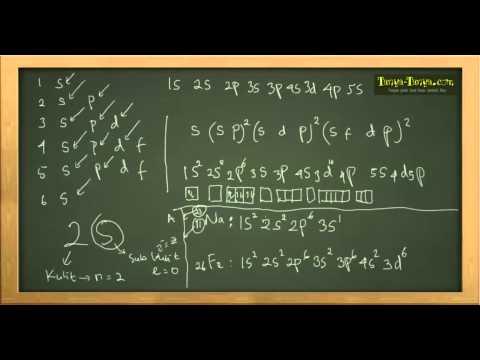 Belajar Kimia : Materi & Contoh Soal Struktur Atom Modern