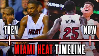 How The Miami Heat Did The IMPOSSIBLE And Built A Championship Caliber Team