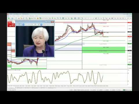 Federal Reserve Interest Rate Hike: Live Stream