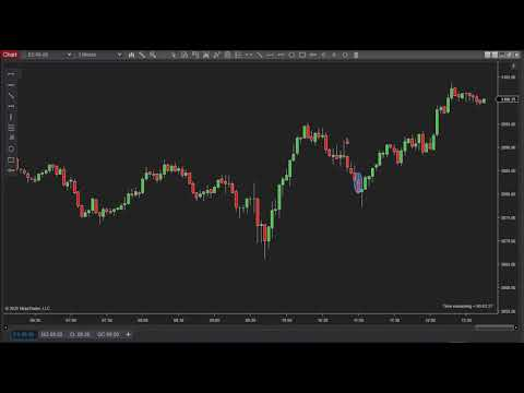 062220----daily-market-review-es-cl-nq---live-futures-trading-call-room