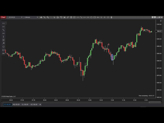 062220 -- Daily Market Review ES CL NQ - Live Futures Trading Call Room
