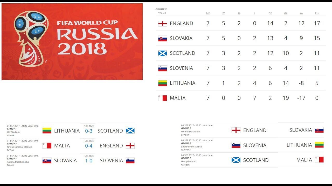 отборочные чемпионат мира по футболу 2018 америка