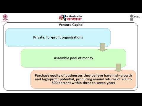Equity financing and debt financing