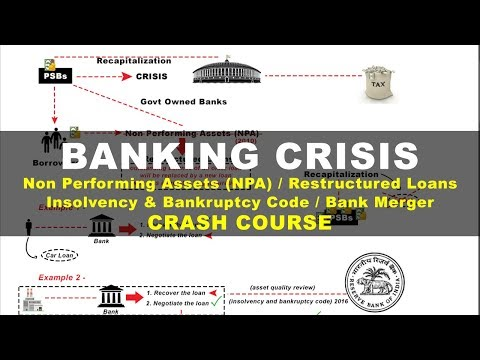 Banking Crisis in India | NPA, Insolvency, Bankruptcy, Merger | Crash Course UPSC