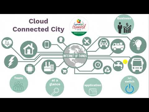 Cloud Connected City Pesentation