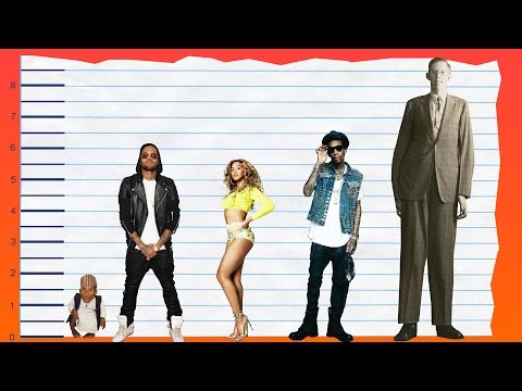 How Tall Is Chris Brown? - Height Comparison!