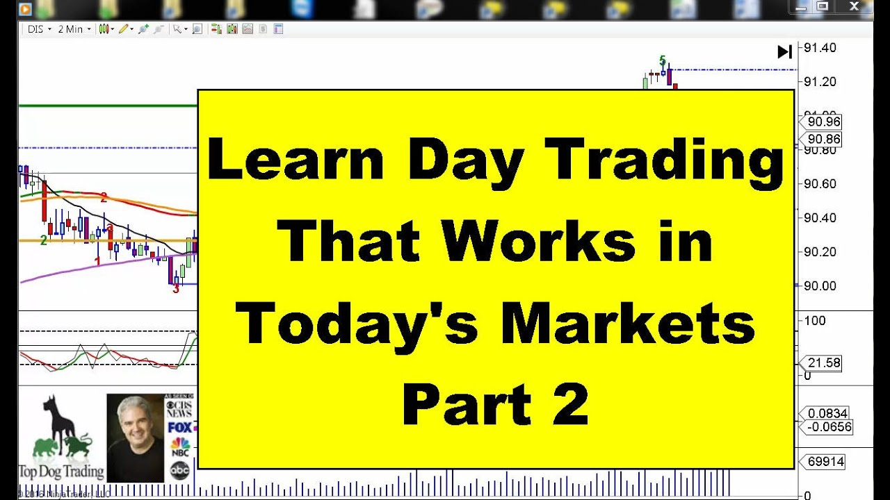 Trading online strategies