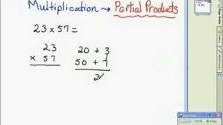 partial product method