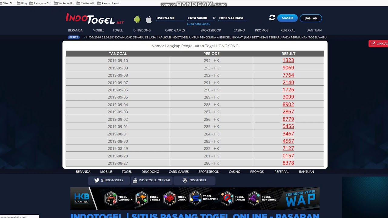 Indotogel Togeltaiwan Togel Taiwan  Youtube