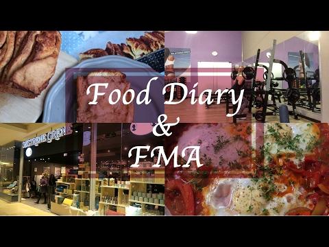 FoodDiary & FMA - Sostrene Grene / Fitness / Shakshuka / Zupfbrot